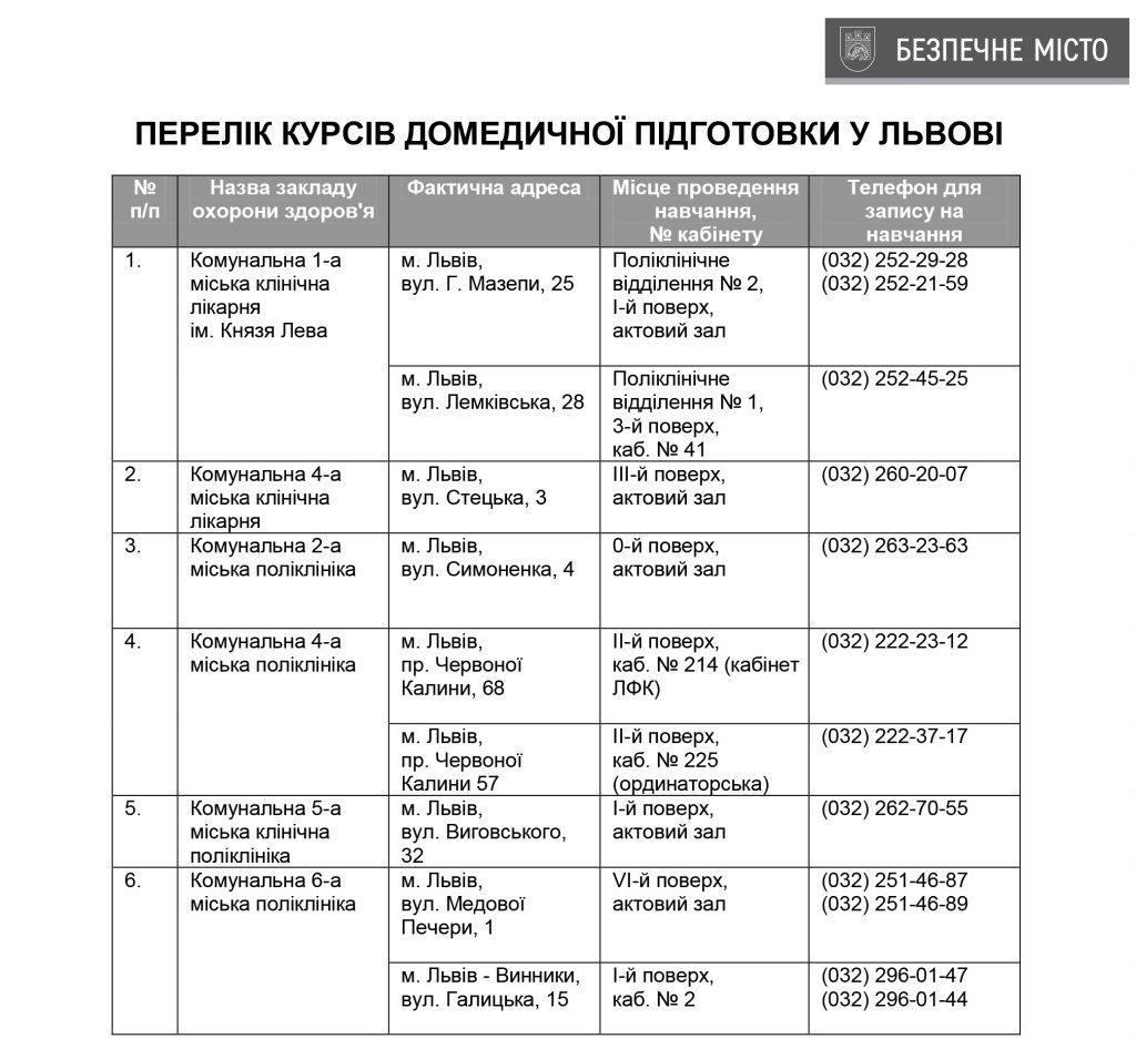 INFORMATSIYA-ZAGALNA-1-copy-1024x937