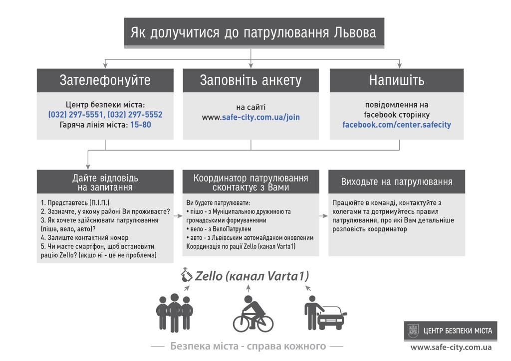 інфографік 4 copy