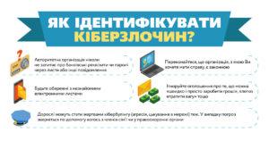 Кібербезпека інфографіка_Artboard 5