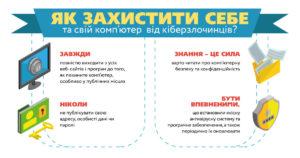 Кібербезпека інфографіка__3_Artboard 4